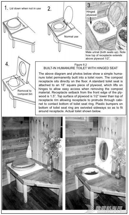 帆船 GR-750帆船:如厕方案 toilet-1.jpg