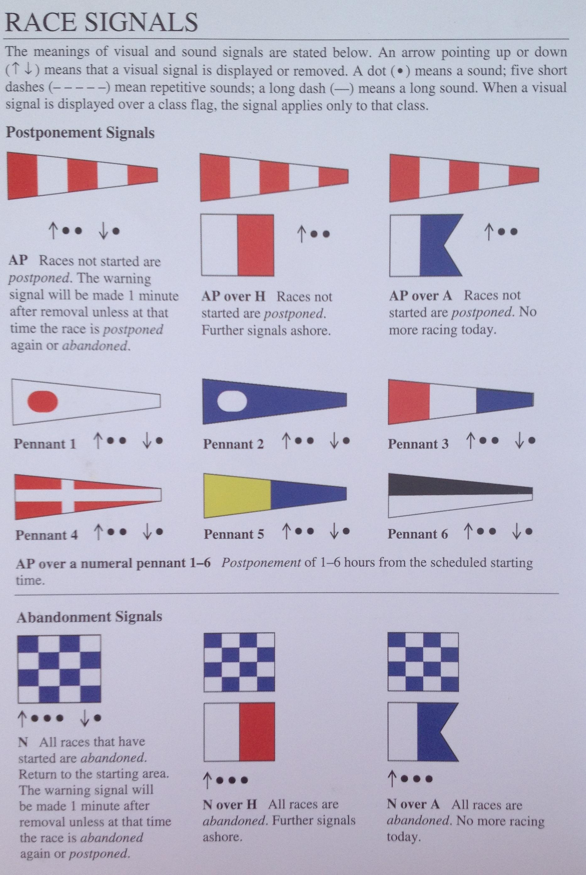 在海上,裁判给予任何指令都用信号旗。学习一些最常用的信号旗及它的作用. 29b.jpg