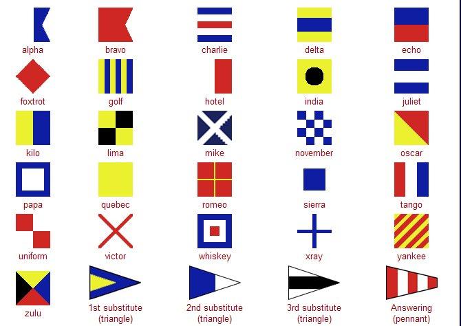 在海上,裁判给予任何指令都用信号旗。学习一些最常用的信号旗及它的作用. 29f.jpg