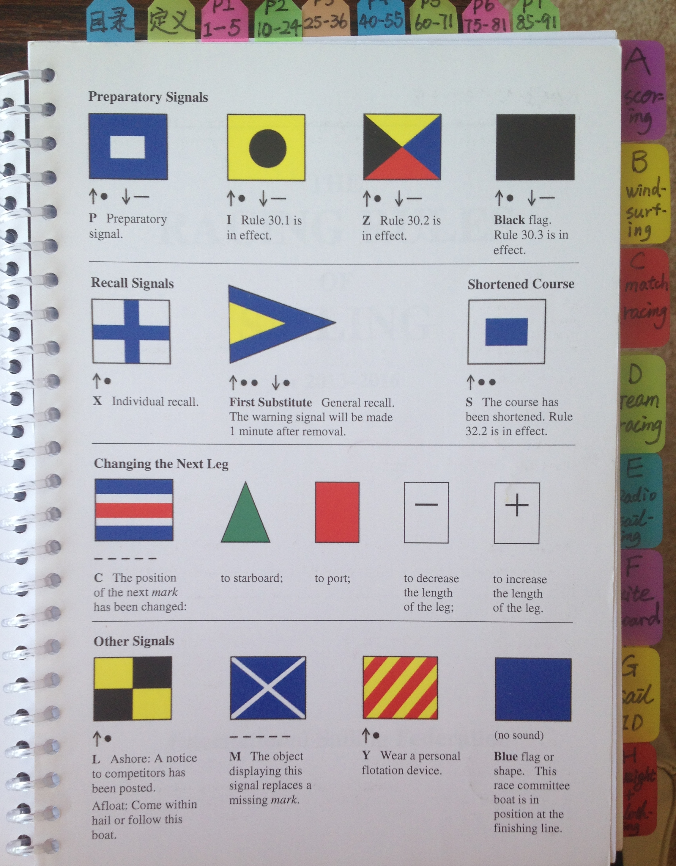 在海上,裁判给予任何指令都用信号旗。学习一些最常用的信号旗及它的作用. 29c.jpg
