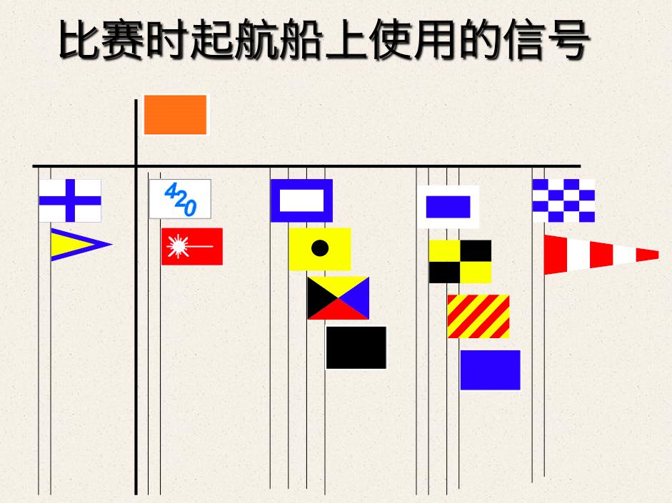 在海上,裁判给予任何指令都用信号旗。学习一些最常用的信号旗及它的作用. 29d.png