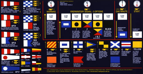 在海上,裁判给予任何指令都用信号旗。学习一些最常用的信号旗及它的作用. 29e.jpg