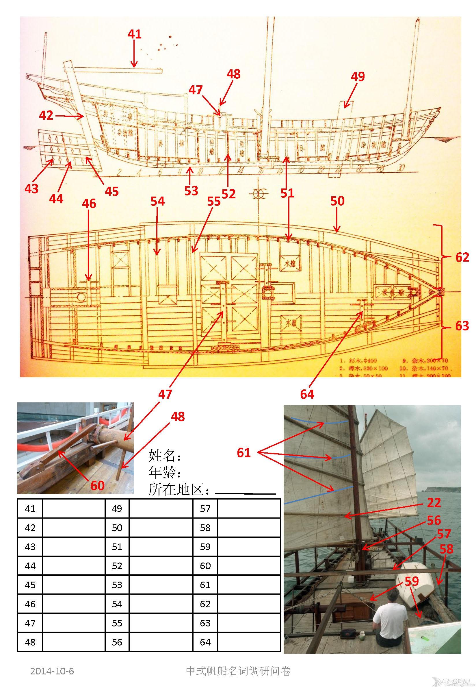 抢救中式帆船文化,帆船名词,调研问卷 抢救中式帆船文化(三)帆船名词调研问卷