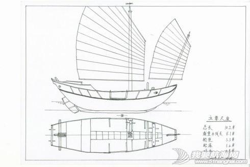 帆船,注意力,老人家,老先生,最大的 操舟记15---如何将船主最原始的载货量需求,转换成为船长、船宽、舱深等主要尺度. 5.jpg