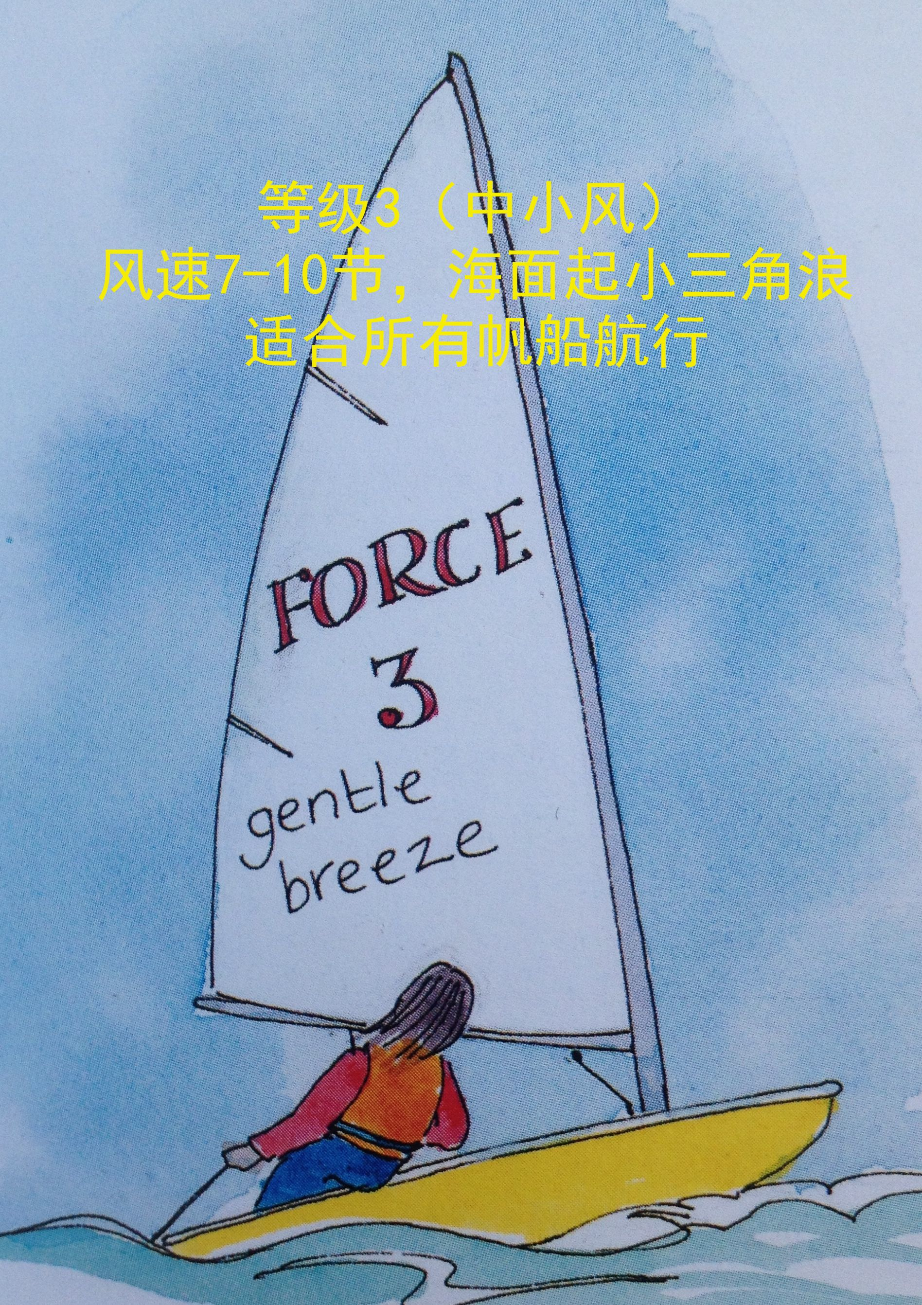 """学习下全世界航海圈特定的风速测量单位—""""节knots""""❲2节≈1米❳ 40d.jpg"""