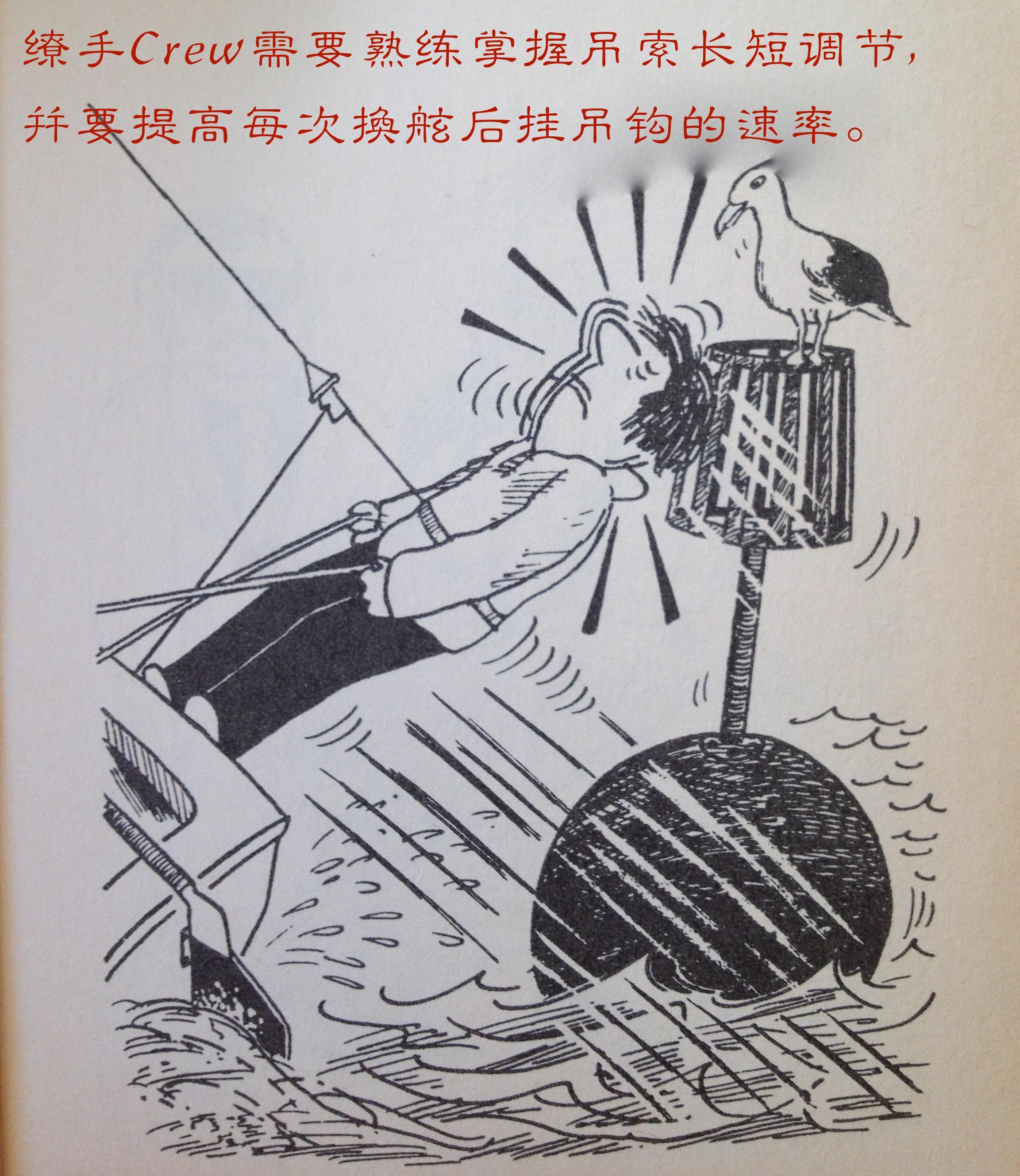 秦皇岛,Omega,初学者,北京,教学 学习双人艇Omega的缭手位置,以及升降和操控球帆等基础操作。 49c.JPG
