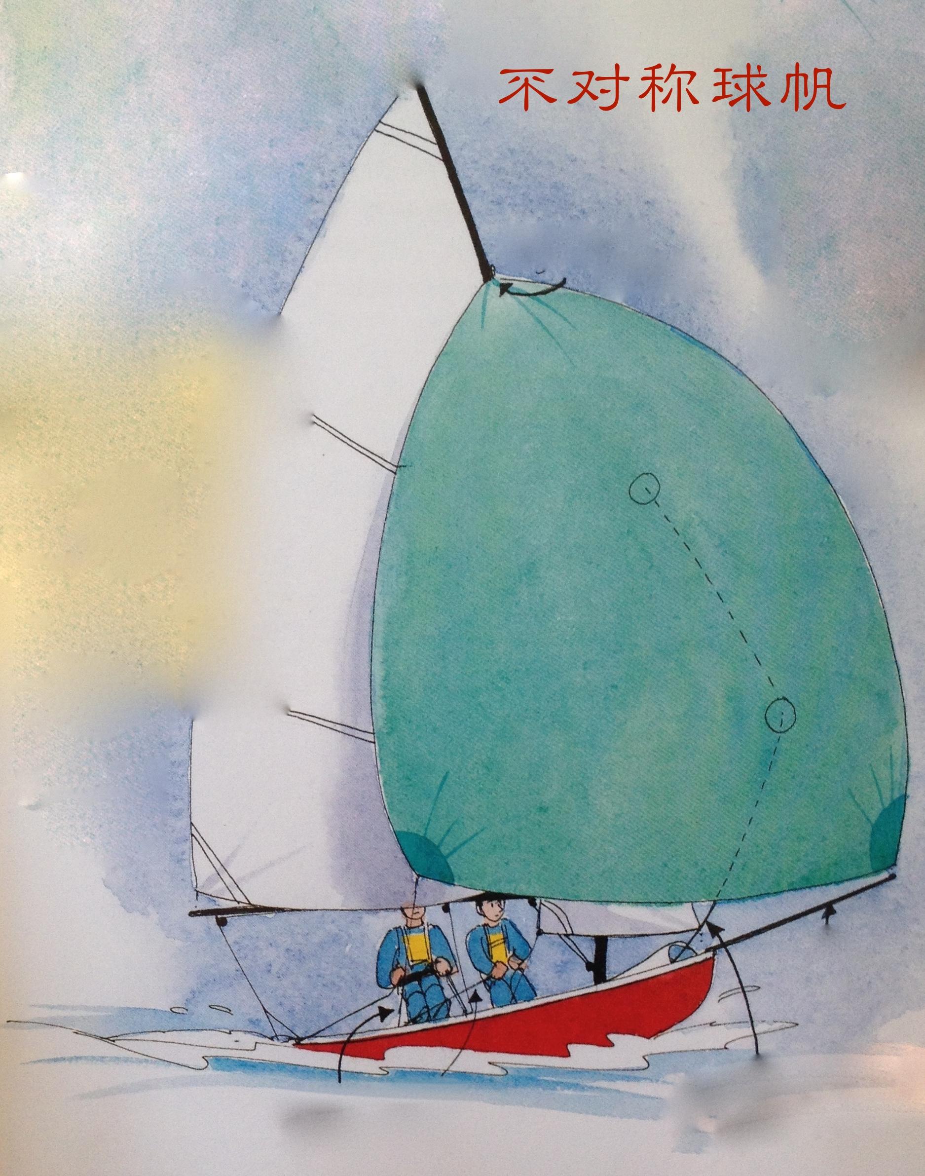 球帆分为两种:1、不对称球帆 2、对称球帆。 50a球帆介绍.jpg