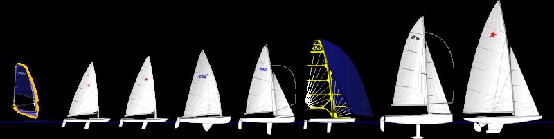 伦敦奥运会,帆船 2012伦敦奥运会的各个帆船级别,你能说出几个来? 54a2012伦敦奥运会的各个帆船级别,你能说出几个来?.png