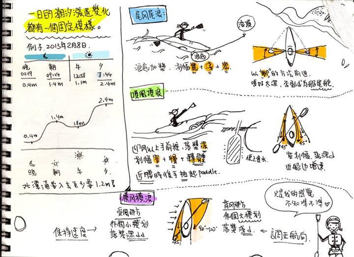 帆船,专业 帆船专业术语复习 57b.jpg