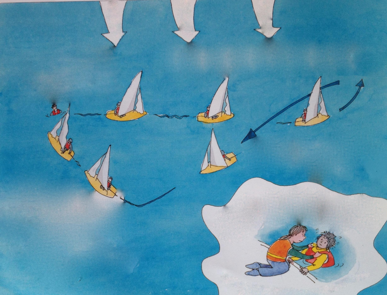 救生衣 航行中若有船员不慎掉入水中,采用以下办法尽快解救。 64aMOB.jpg