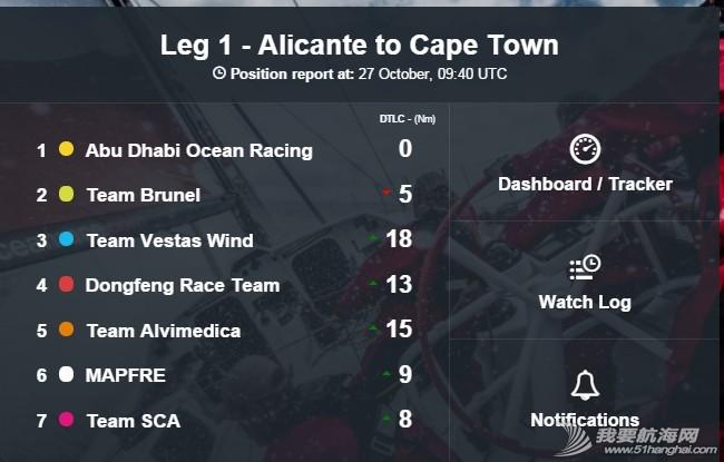 西班牙,沃尔沃,阿布扎比,新浪微博,阿联酋 2014-15沃尔沃环球帆船赛第一赛段精彩瞬间