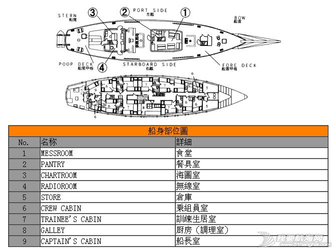 日本仿古帆船-『海星號』 将首航台灣 5.png