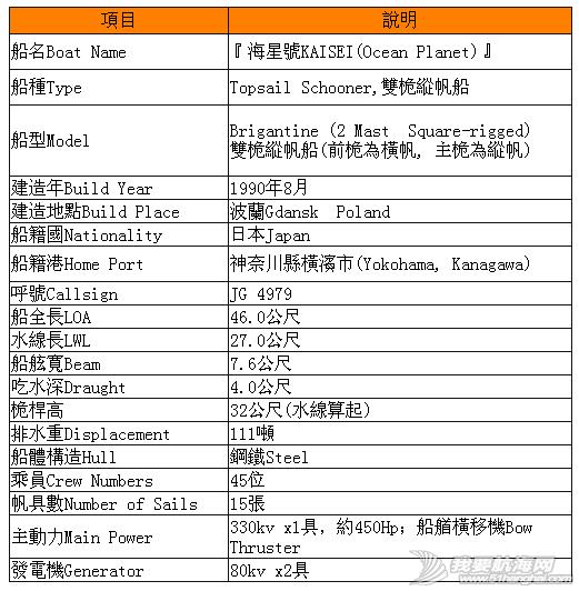 日本仿古帆船-『海星號』 将首航台灣 3.png