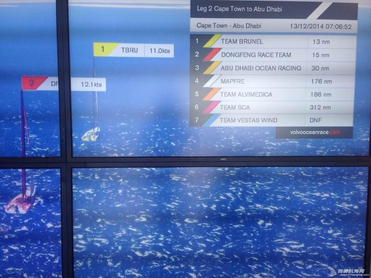 积分榜,北京时间,沃尔沃,阿布扎比,比赛结果 第二赛段东风队十几分钟之差屈居第二,布鲁内尔队获第一 沃尔沃环球帆船赛前线报道 现场的赛事排名表,东风队位列第二