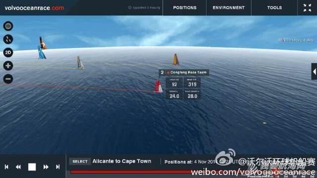 阿布扎比,沃尔沃,开普敦,胜利 最新战报:东风队24节船速最快