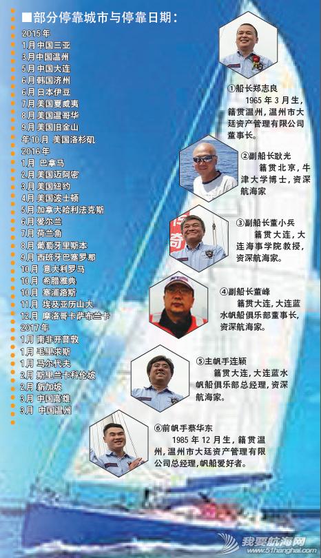 """温州号,启航 """"荣耀温州号""""将启航环游三十余国 11.png"""