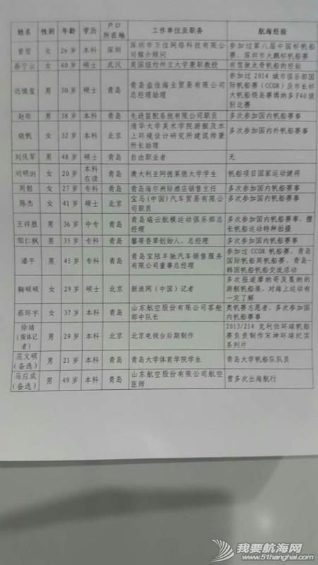 克利伯帆船赛青岛号队员选拔实录 095112lrrskqywwz77c7f7.jpg