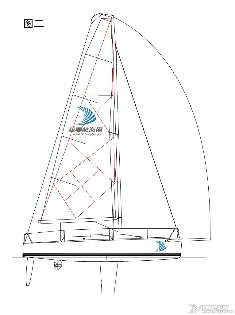 关于主帆升降的设计问题求解答 2.jpg