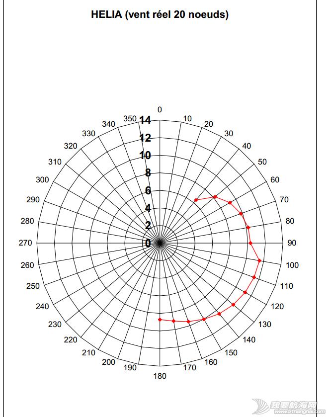 帆船 浅谈巡航帆船 之一 QQ截图20150203125513.png