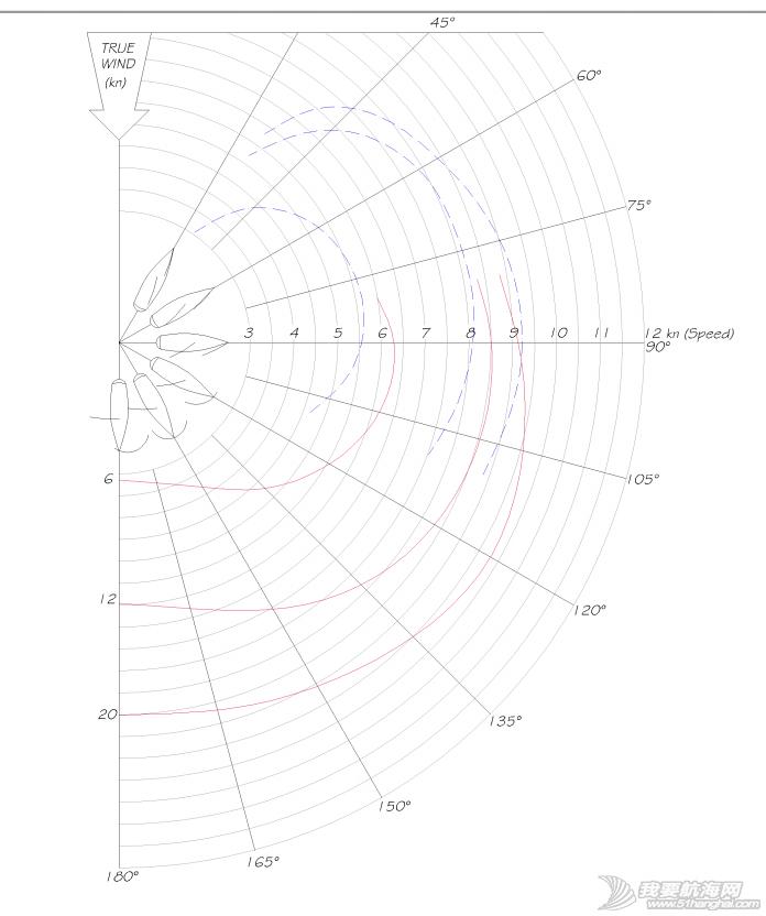 帆船 浅谈巡航帆船 之一 QQ截图20150203125938.png