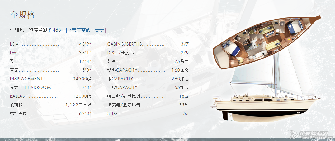 帆船 浅谈巡航帆船 之一 QQ截图20150203130901.png