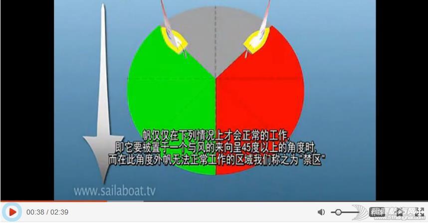 帆船运动,爱好者,中国,动画,技术 帆船基本技术与原理讲解(1/5) Introduction 360截图20150304093501900.jpg