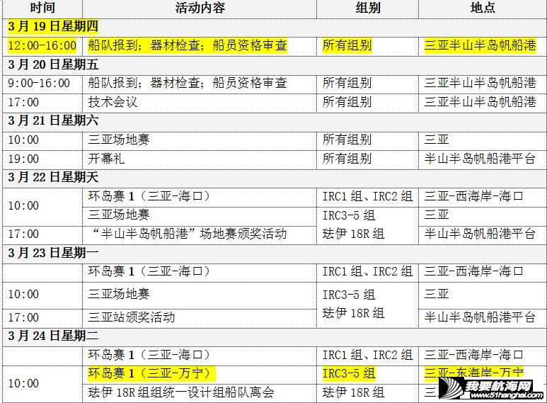 酒店住宿,联系电话,三亚市,海南省,导航设备 2015海帆赛竞赛通知补充通告 73f316cf9e367b65d11398ab3d1d846a.png