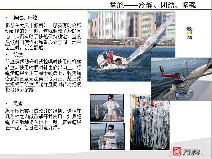 帆船入门级分享 帆船15.PNG