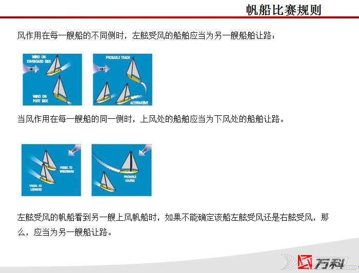 帆船入门级分享 帆船17.PNG