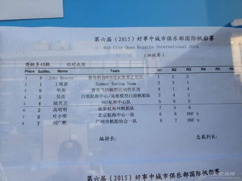 帆赛随笔【CCOR】青岛第六届城市俱乐部国际帆船赛首日比赛 063632ozot2rytni5qquo9.jpg