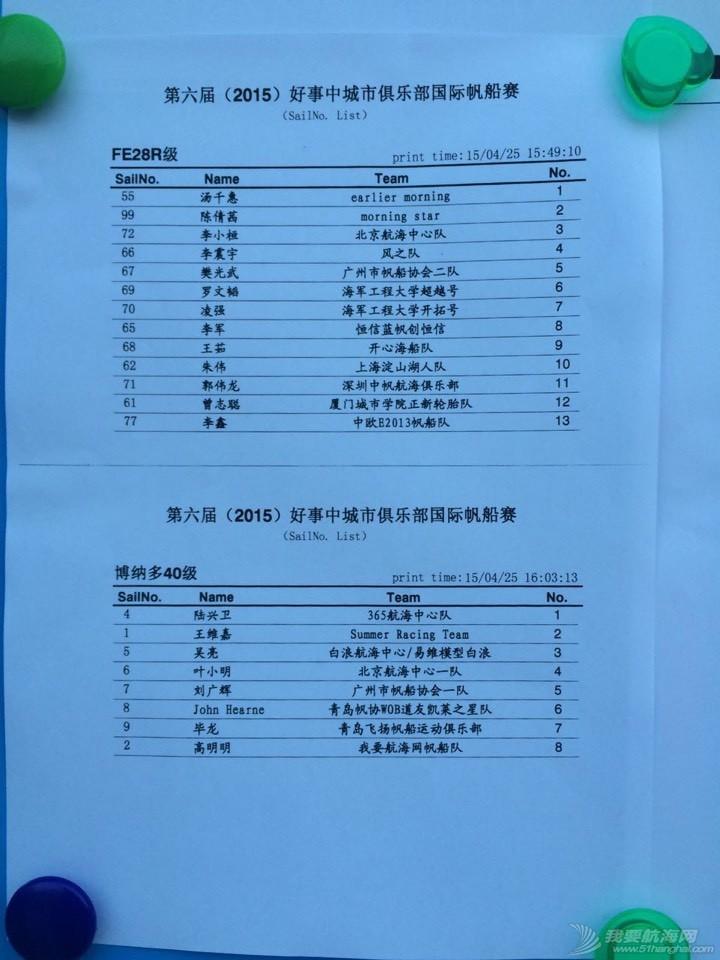 帆赛随笔【CCOR】青岛第六届城市俱乐部国际帆船赛首日比赛 063633dlzcrl8xzdwulp8w.jpg