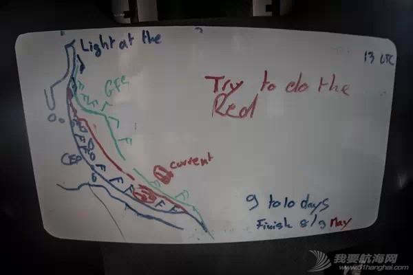 西班牙,加勒比海,阿布扎比,沃尔沃,大西洋 究竟去不去加勒比?重要路线决策船队如何选择?欧洲美国气象预测不一致,坑谁呢?
