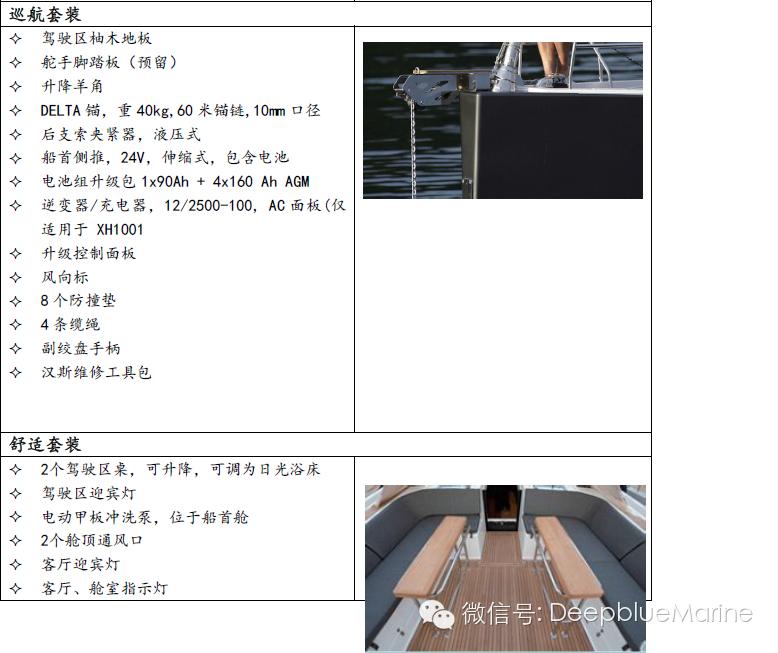 德国汉斯帆船2016尊享版配置和价格H575 96bbf26e9128d7c3996fd14f2a3abf6c.png