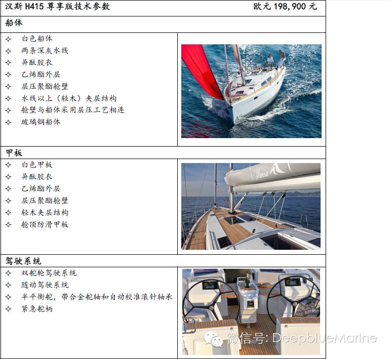 德国汉斯帆船2016尊享版配置和价格 H415 420a66873391fd14d10ae0fe79af3123.png