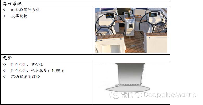 德国汉斯帆船2016尊享版配置和价格 H385 f0a0d4ad264308339790e4f24c8d35d3.png