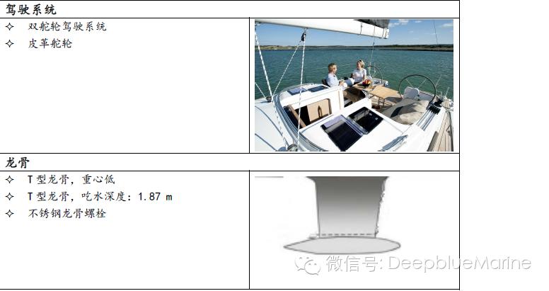 德国汉斯帆船2016尊享版配置和价格 H345 2922dd85022d8192fcc304ce12bc35d9.png