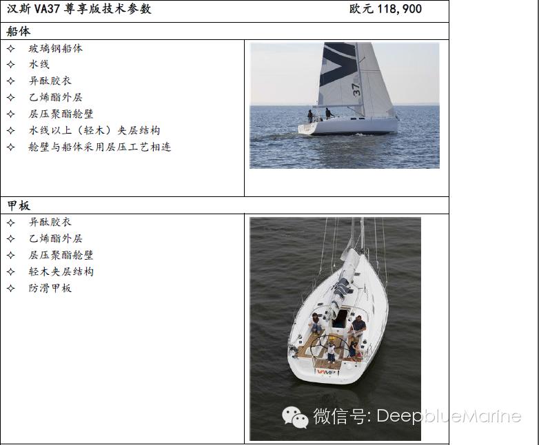 德国汉斯集团旗下VA品牌帆船2016尊享版配置和价格 VA37 f9c09ccdd5276ce38728737f95b9502b.png