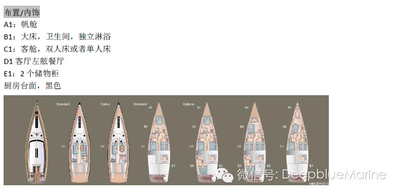 德国汉斯豪华帆船MOODY62 2016尊享版配置和价格 bb992fb1484b0d9a61918e82b01e25dc.png