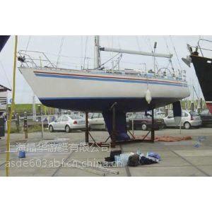 帆船不同形状、大小的龙骨各有什么优势吗 145912dpftupezubtc4up0.jpg