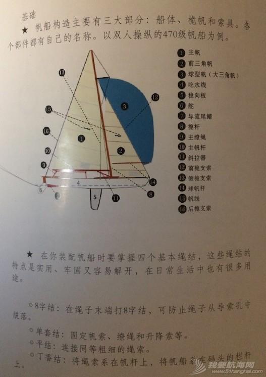 帆船,泡沫板,沃尔沃,官方网站,马拉松 久违的第一次航海(青岛春季2K帆船对抗赛-航海网帆船1队和2队) QQ20150512-4.jpg