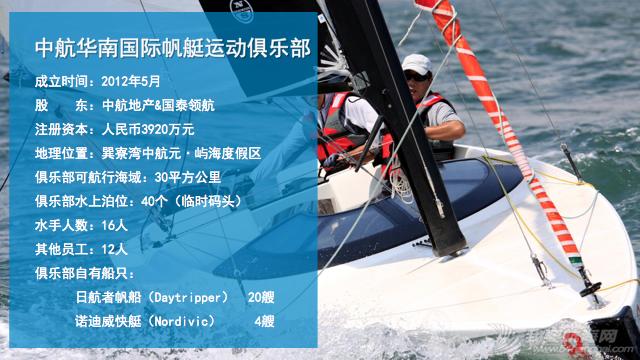 华南国际帆艇运动俱乐部/华南游艇会 893855562518ccee67.png