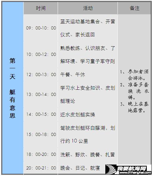 夏令营,广东 2015年广东航海夏令营之四   广州风帆航海俱乐部航海夏令营 a4965c1af517f9971ed05042d7ead7aa.png