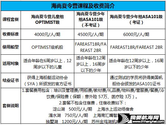 夏令营,上海 2015年上海航海夏令营之四    上海瑞欧帆船俱乐部航海夏令营 62ad3d72aa0cef7fc6740e7e30a4022f.png