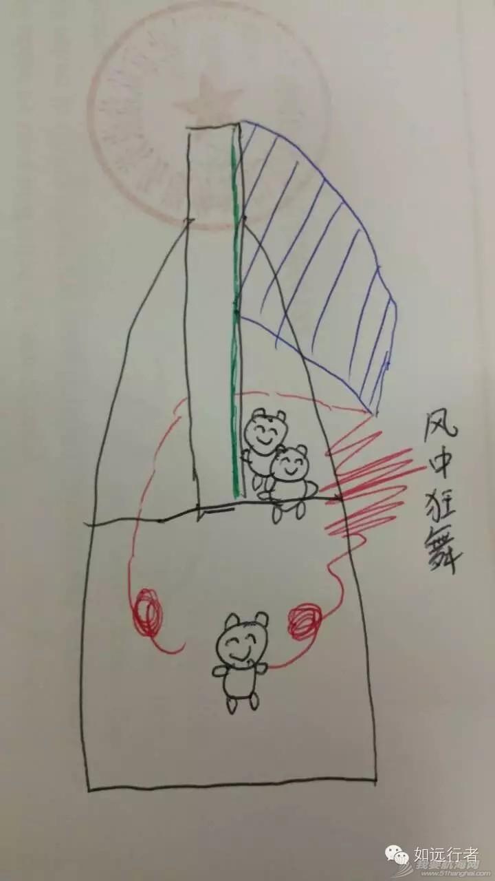 英语面试,体能测试,全世界,好奇心,最大的 克利伯环球帆船赛培训日记一~四 8367e1dab04fbba117d792ff674af2ea.jpg