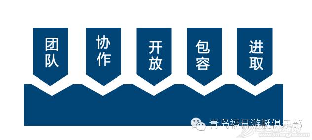 俱乐部,夏令营,青岛 2015年青岛航海夏令营之八  青岛海之帆帆船帆板运动俱乐部航海夏令营 57ff9f9a0bd9bdc6d0844a00e54f081d.png