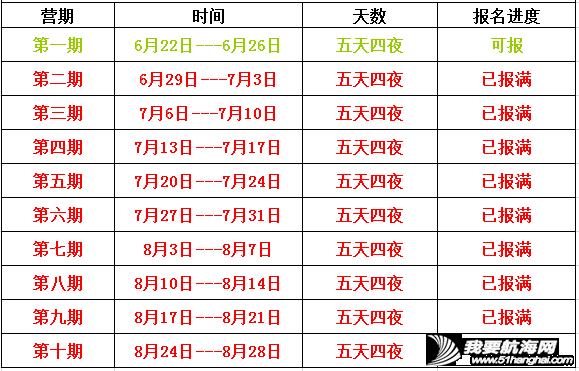 夏令营,上海 2015年上海航海夏令营之四    上海瑞欧帆船俱乐部航海夏令营 bb67a7154870b6a2fb0a9ea25250aecd.png