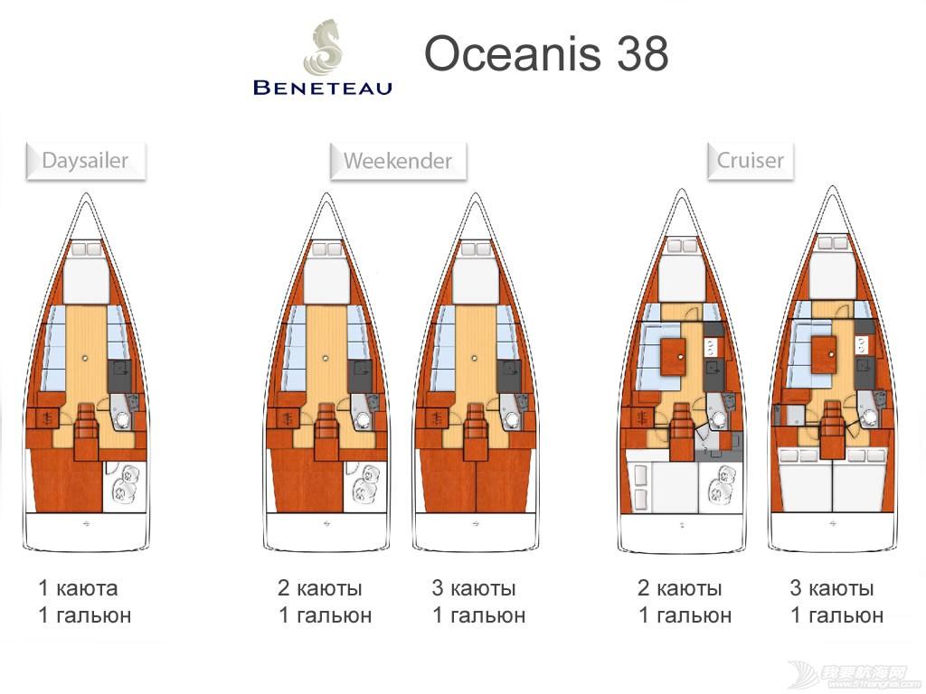 ����,����,��վ ����Ʒ�Ƽ��֮һ  beneteau ���ɶ� oceanis38.jpg