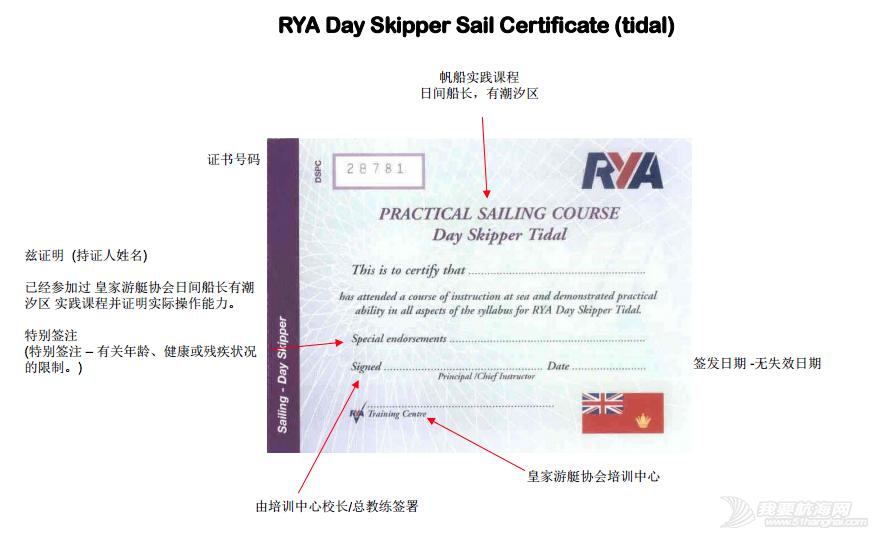 游艇驾照,帆船驾照,RYA,ASA,IYT 中国游艇驾驶证-帆船培训认证体系大全-4个认证+一个驾照:RYA/ASA/IYT/CYA/A2F RYA