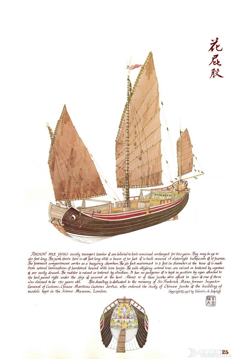"""转发许路先生的《福州运木船与""""花屁股""""(中译稿)》 fzpj.png"""