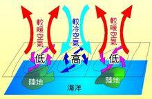 气象,知识,季风,信风,航海 【气象知识】季风 b812c8fcc3cec3fd6462a156d688d43f879427b0.jpg